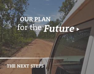 Future plan banner